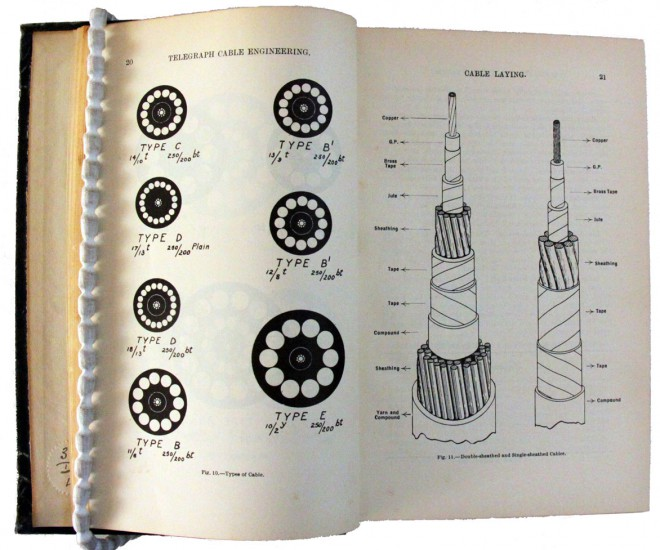 'Telegraph Cable Engineering'