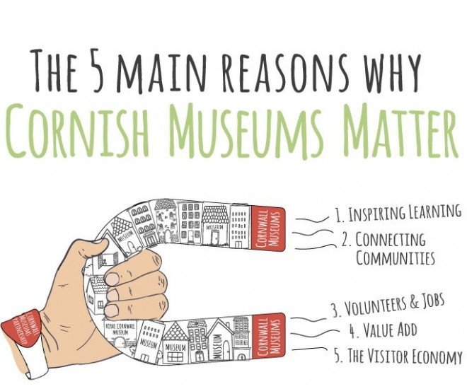 Five main reasons why Museums in Cornwall matter